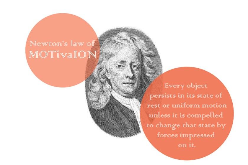 newtonslawofmotivation